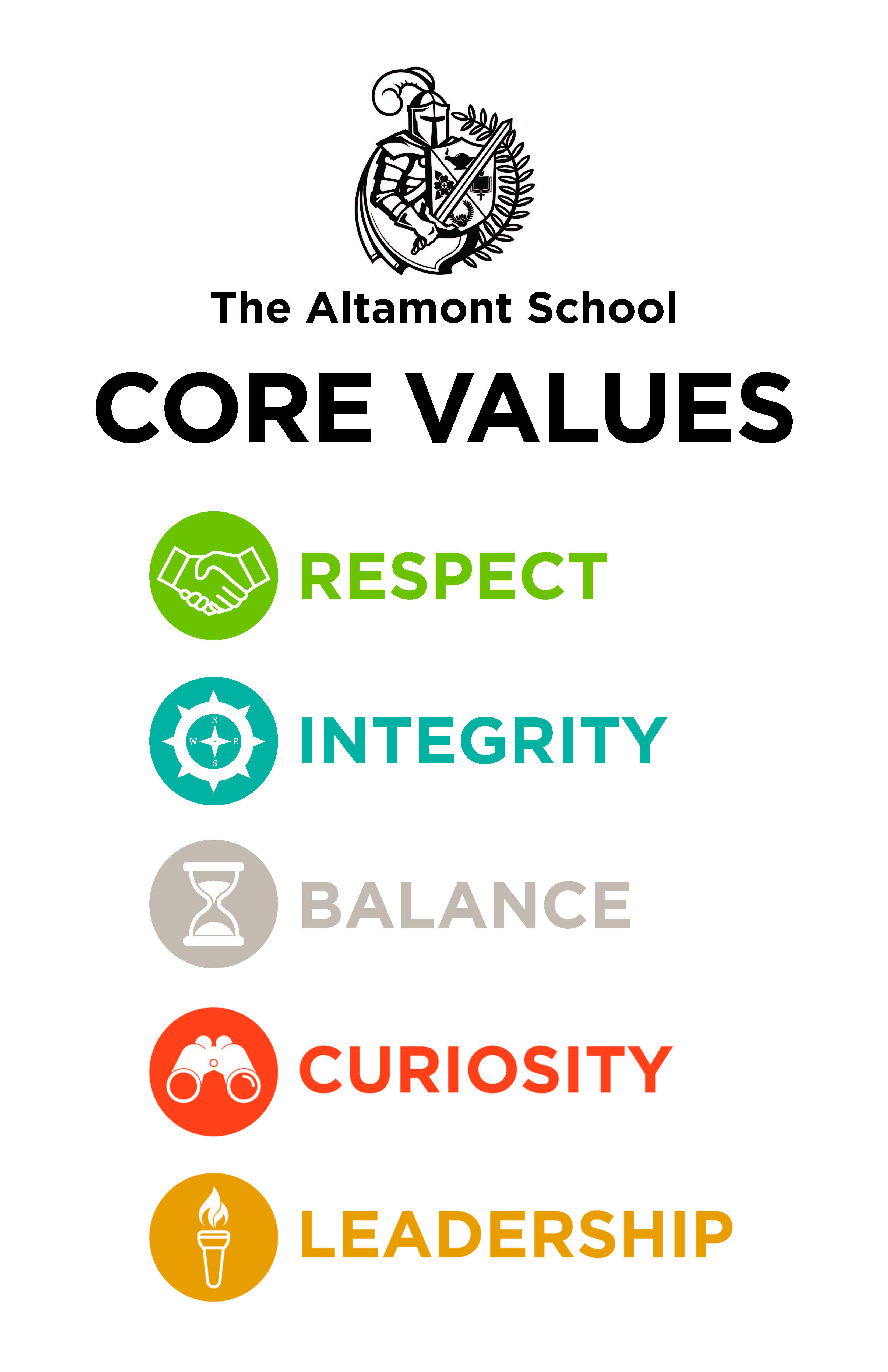 how to achieve core values